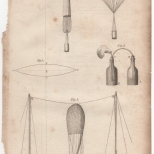 Aerostation, Portable Encyclopaedia, 1826