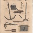 Anchors, London Encyclopedia, Vol. 2 Plate 1
