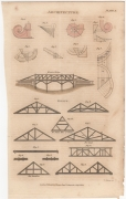 Architecture, London Encyclopedia, Vol. 2, Plate 10