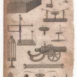 Electricity, Portable Encyclopaedia, 1826 1