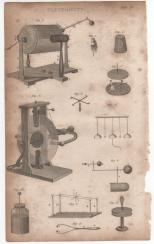 Electricity, Portable Encyclopaedia, 1826