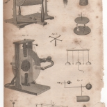 Electricity, Portable Encyclopaedia, 1826