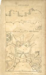 Fortification, British Encyclopedia, Vol 3, 1809