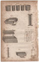 Galvanism, Portable Encyclopaedia, 1826