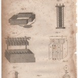 Galvanism, Portable Encyclopaedia, 1826
