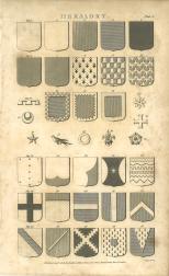 Heraldry, Plate 1, British Encyclopedia, Vol 3, 1809