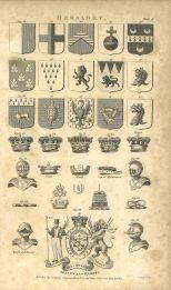 Heraldry, Plate 2, British Encyclopedia, Vol 3, 1809