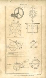 Horology, British Encyclopedia, Vol 3, 1809