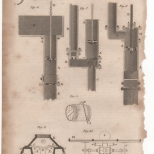 Hydraulics, Portable Encyclopaedia, 1826