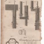 Hydraulics, Portable Encyclopaedia, 1826