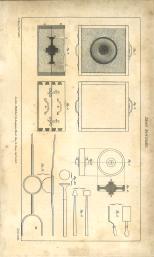 Iron Foundry, British Encyclopedia, Vol 3, 1809