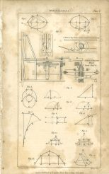 Miscellanies, Plate 5, British Encyclopedia, Vol 3, 1809