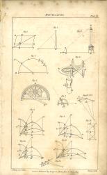 Miscellanies, Plate 6, British Encyclopedia, Vol 3, 1809