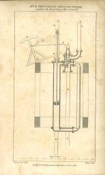 Mr. Trevathick's Pressure Engine, British Encyclopedia, Vol 3, 1809