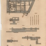 Pin Making, Plate 2, London Encyclopaedia, Vol. 17, 1829