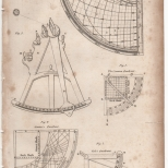 Quadrants, Portable Encyclopaedia, 1826