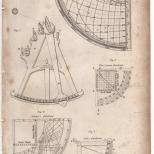 Quadrants, Portable Encyclopaedia, 1826
