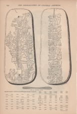 The Hieroglyphs of Central America, The Century, Vol. 23, 1881-2 6